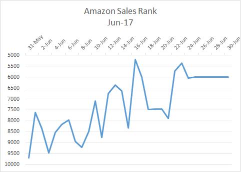 AmazonSalesRank_June2017